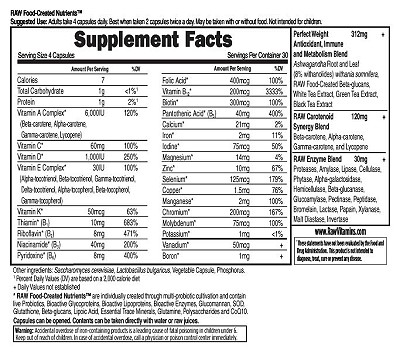 Vitamin Code Perfect Weight Formula Supplement Facts
